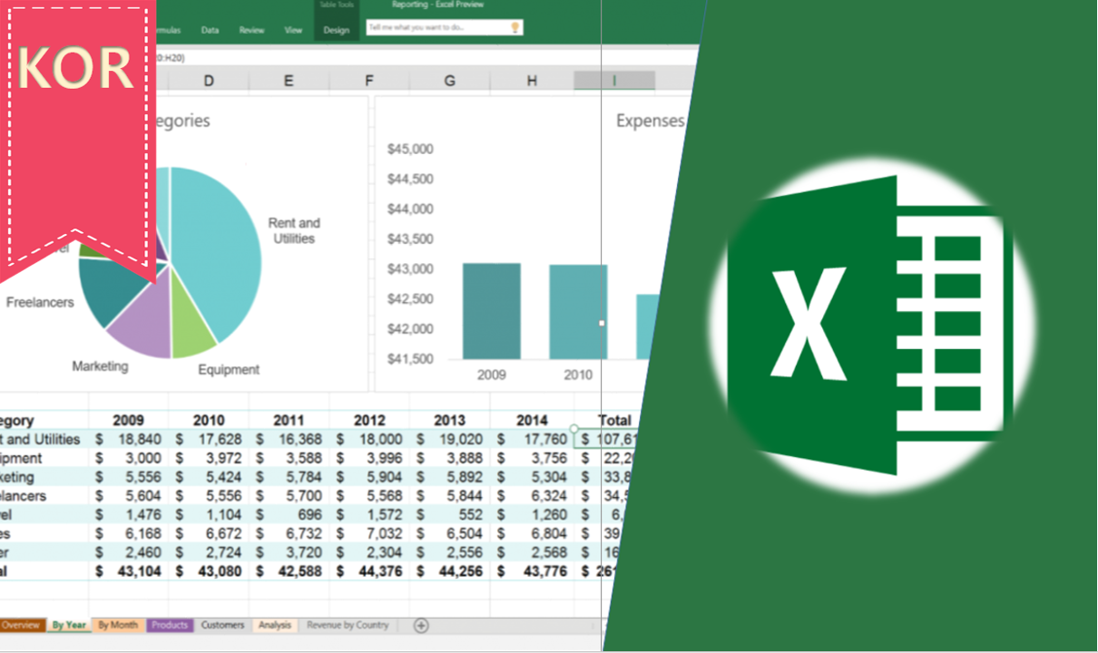 A.데이터사이언스.3-Analyzing and Visualizing Data with Excel(초급) DAT206x